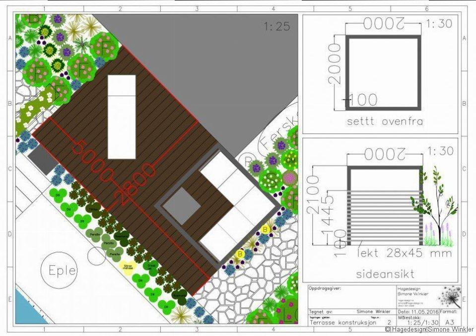 Eksempel terrasse konstruksjon